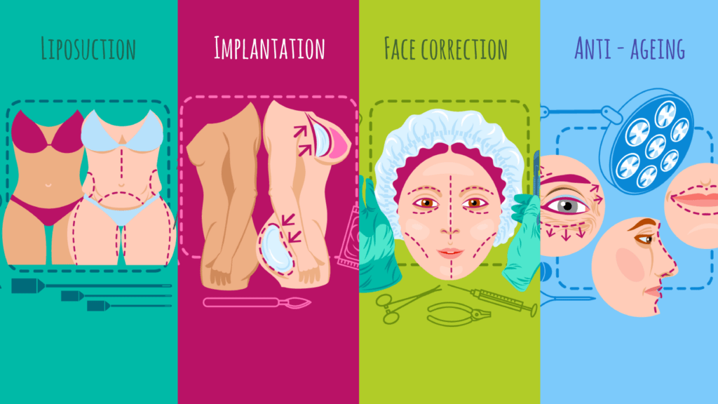 Popular Surgical Cosmetic Procedures in India